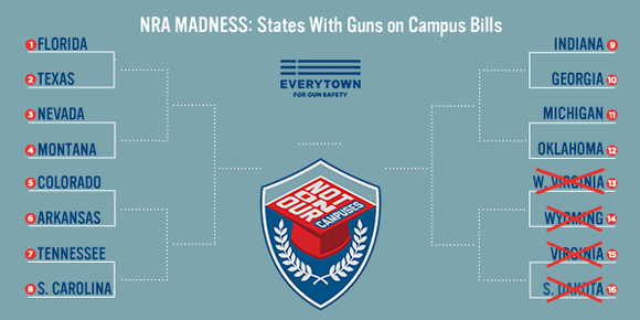 Jerry Brown, governor of California, recently signed into law a policy banning concealed weaponry on campuses, but many more conservative states are taking a vastly different route. Pictured above shows the states with guns on campus bills. (COURTESY OF EVERYTOWN FOR GUN SAFETY VIA everytownresearch.org)