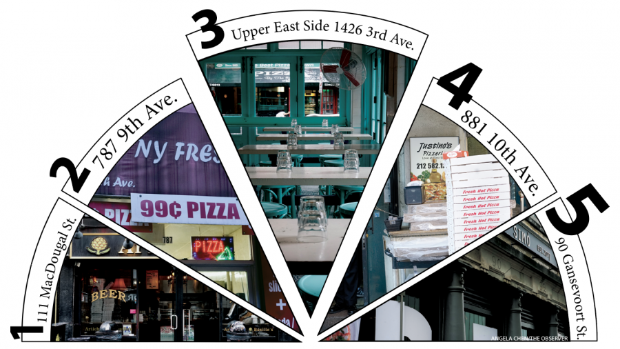 Wherever+you+are+in+Manhattan%2C+you%27re+never+too+far+from+a+quality+pizza+pie.