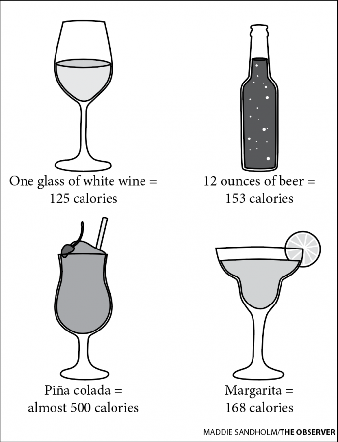 Booze Won't Help You Lose