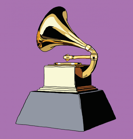 2020 Grammy Recap: Billie Eilish Sweeps