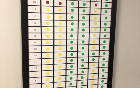 The chart set up by McMahon Hall's first floor entrance designates the status  of the Life Safety System on each floor. Yellow stickers signify floors whose systems are yet to be upgraded.