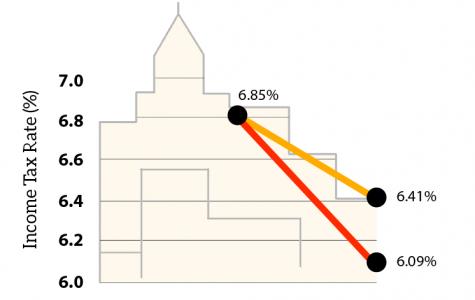 NY Budget Graphic