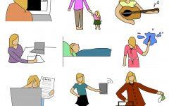 How Your Quarantine Behavior Reveals Your Character Alignment