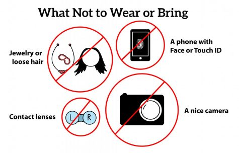 graphic of what not to bring to a protest