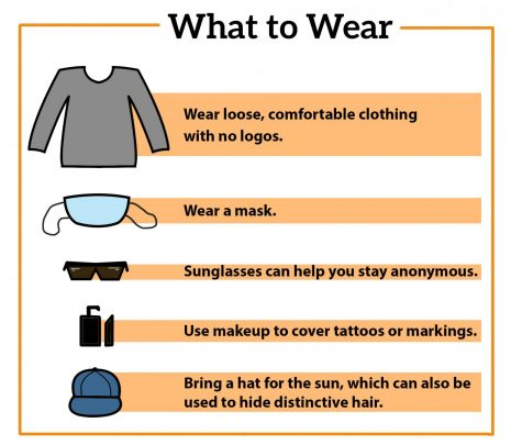 a graphic explaining what to wear during a protest