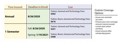 Outline of the Dewar tuition plan, explaining annual and per semester costs, broken down by with or without housing