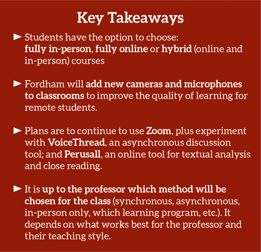 Key Takeaways: students have option to choose fully in-person, fully-online, or hybrid courses. Fordham will add new cameras and microphones to classrooms to improve quality of remote learning. Plans are to continue using Zoom and experiment with VoiceThread, an asynchronous discussion tool, and Perusall, an online tool for textual analysis. Up to professor which method will be chosen for class, depending on what works best for professor and teaching style.