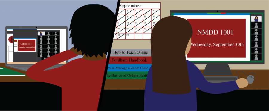 "graphic of a student and a professor each sitting at a computer figuring out their online workload. student on left has zoom boxes and ""NMDD 1001"" onscreen, and professor has ""NMDD 1001"" onscreen and books next to her with titles like ""how to teach online,"" ""fordham handbook,"" ""how to manage a zoom class"" and ""basics of online editing"""