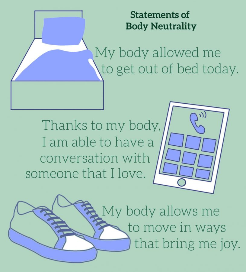 graphic of statements associated with body neutrality: 1) a picture of a bed next to the statement