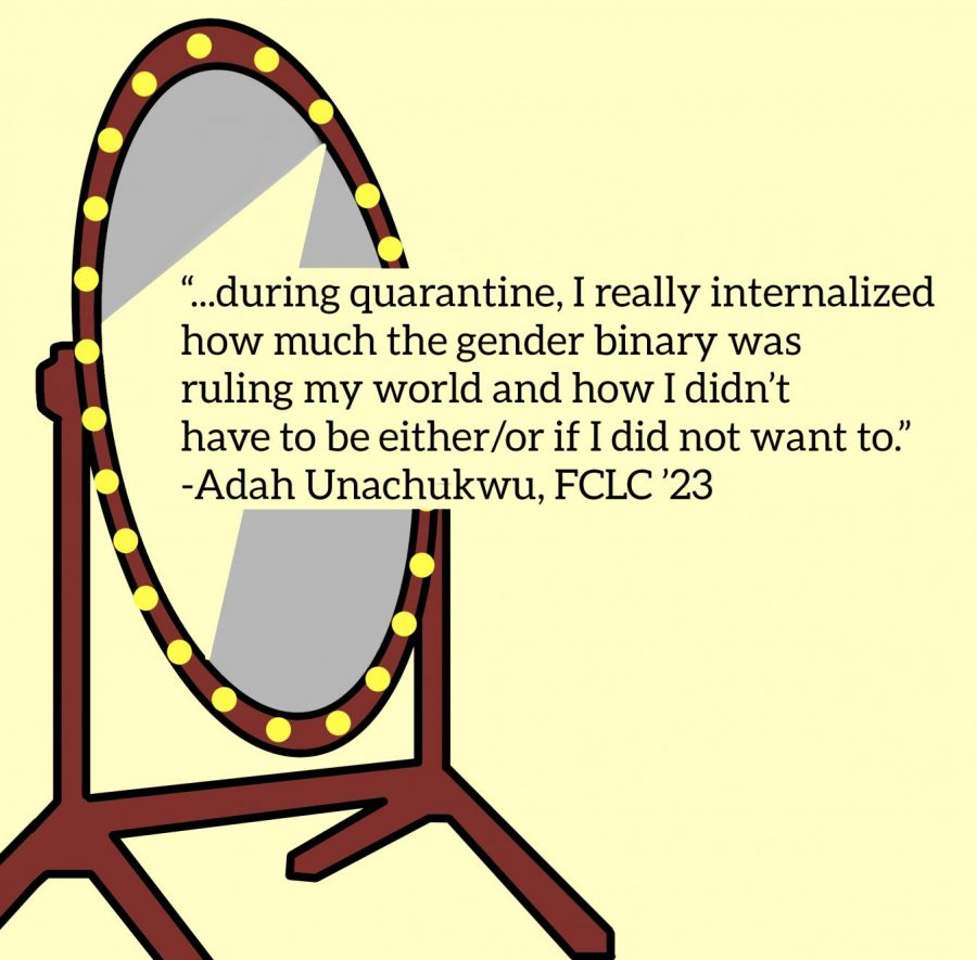 illustration of a mirror overlaid with a quote from a fordham student about gender identity, on a yellow background