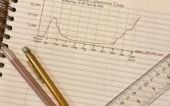 photo of lined paper with a graph of coronavirus cases in new york state as of jan. 13 drawn on it. two pencils and a ruler are on top of the notebook.