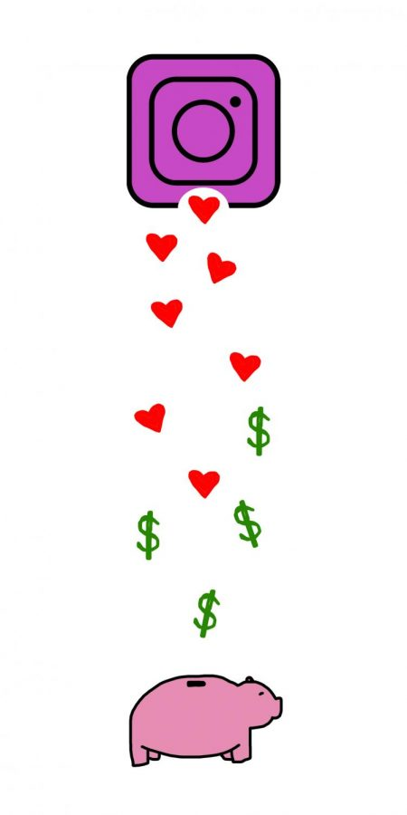 a graphic illustration of the Instagram logo with hearts and dollars falling into a piggy bank, symbolizing capitalizing on advocacy