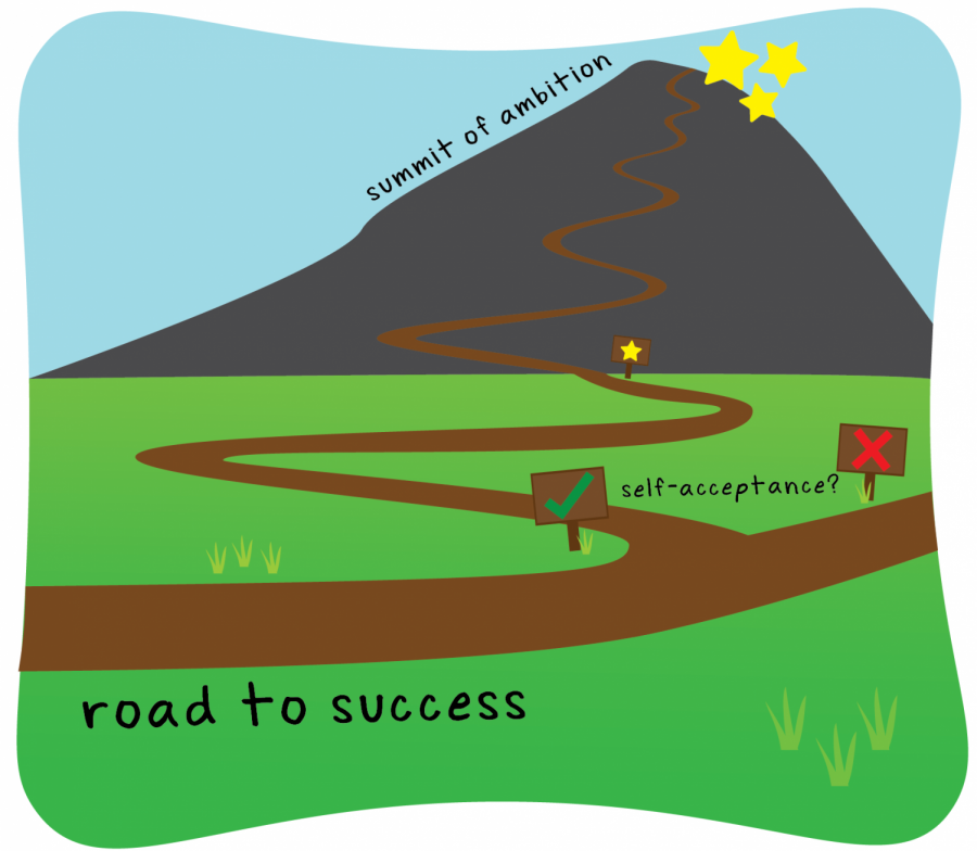A graphic image of a mountain, labeled with 'road to success,' with a path labeled 'self-acceptance,' leading to a mountain called the 'summit of ambition.'