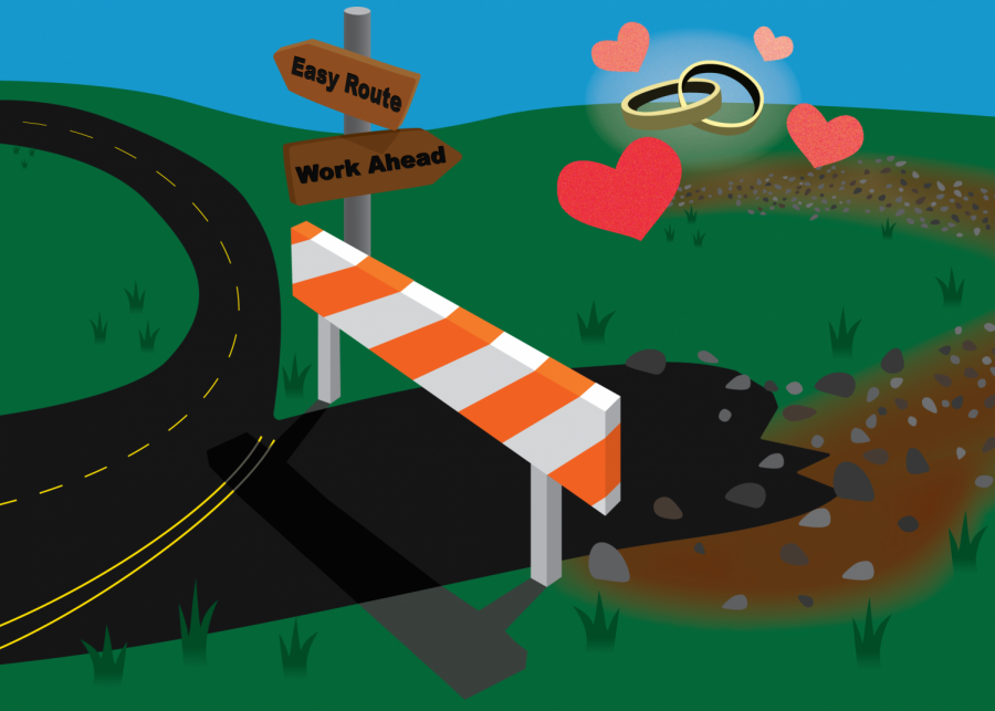 a graphic of a diverging road, one pointing to a area of work with symbols of love, the other pointing to an easy path