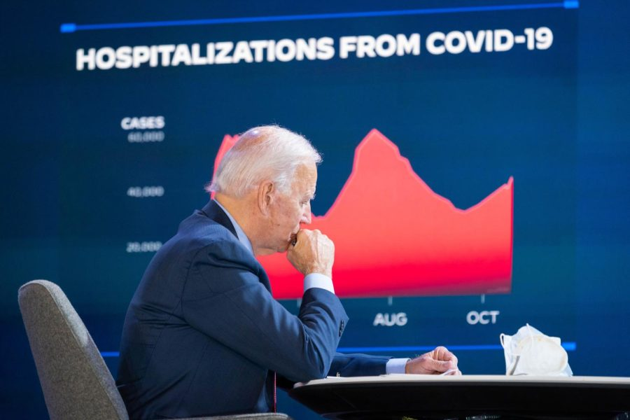 biden in front of a hospitalizations from covid-19 chart